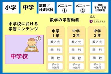 「子供の学び応援」中学生用コンテンツ