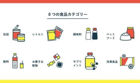 8つの食品カテゴリー